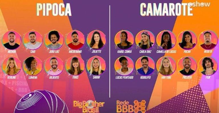 bbb21:-participantes-do-pipoca-nao-reconhecem-famosos-do-camarote