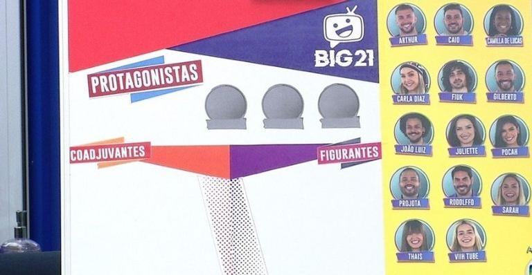 bbb21:-brother-escolhem-protagonistas,-coadjuvantes-e-figurantes-da-edicao